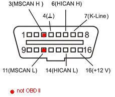 obd2 port mscan bus pin 3 and pin 11
