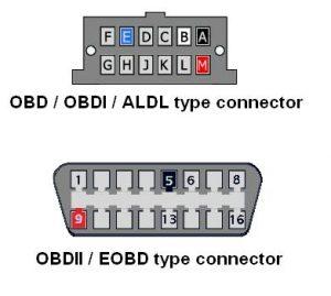 Diag connectors